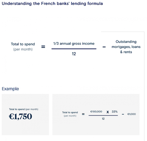 formula-of-french-banks-lending